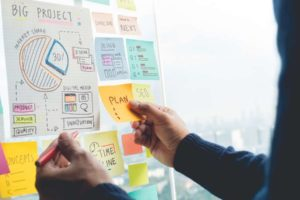 How to Perfect Your Marketing Strategy While Reducing Workload